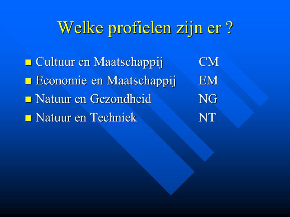Welke profielen zijn er ? Cultuur en MaatschappijCM Cultuur en MaatschappijCM Economie en MaatschappijEM Economie en MaatschappijEM Natuur en Gezondhe