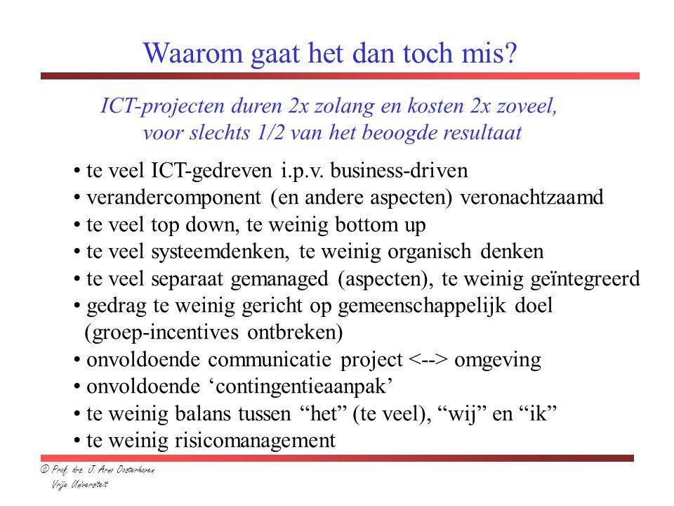 Waarom gaat het dan toch mis.te veel ICT-gedreven i.p.v.