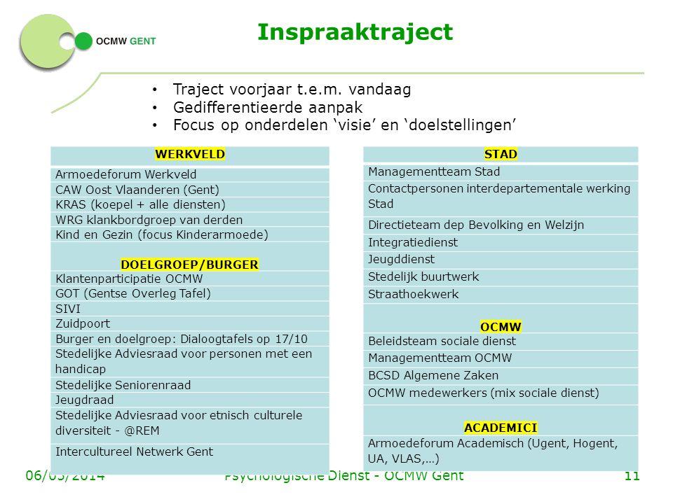 Psychologische Dienst - OCMW Gent1106/05/2014 Inspraaktraject WERKVELD Armoedeforum Werkveld CAW Oost Vlaanderen (Gent) KRAS (koepel + alle diensten)