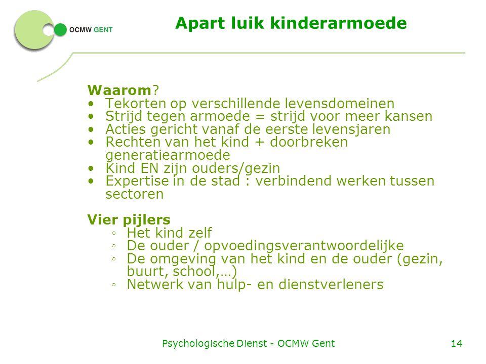 Psychologische Dienst - OCMW Gent14 Apart luik kinderarmoede Waarom? Tekorten op verschillende levensdomeinen Strijd tegen armoede = strijd voor meer