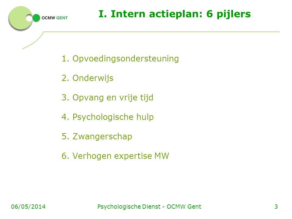 Psychologische Dienst - OCMW Gent306/05/2014 I.Intern actieplan: 6 pijlers 1.