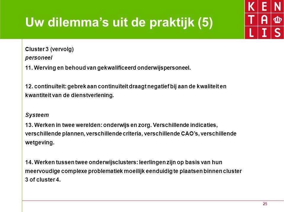 25 Uw dilemma's uit de praktijk (5) Cluster 3 (vervolg) personeel 11.