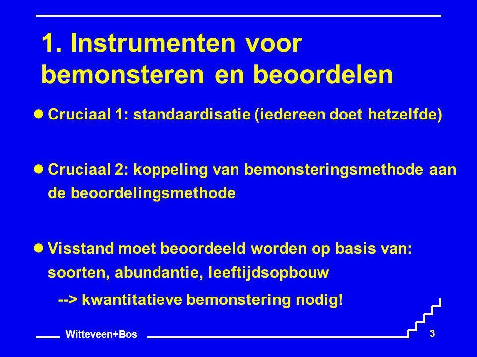 Witteveen+Bos 3 1. Instrumenten voor bemonsteren en beoordelen Cruciaal 1: standaardisatie (iedereen doet hetzelfde) Cruciaal 2: koppeling van bemonst