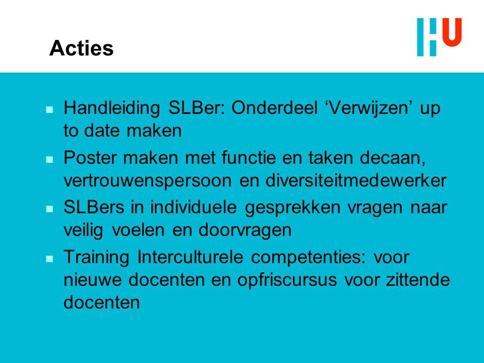 Acties n Handleiding SLBer: Onderdeel 'Verwijzen' up to date maken n Poster maken met functie en taken decaan, vertrouwenspersoon en diversiteitmedewe