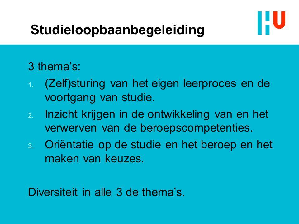 Studieloopbaanbegeleiding 3 thema's: 1. (Zelf)sturing van het eigen leerproces en de voortgang van studie. 2. Inzicht krijgen in de ontwikkeling van e