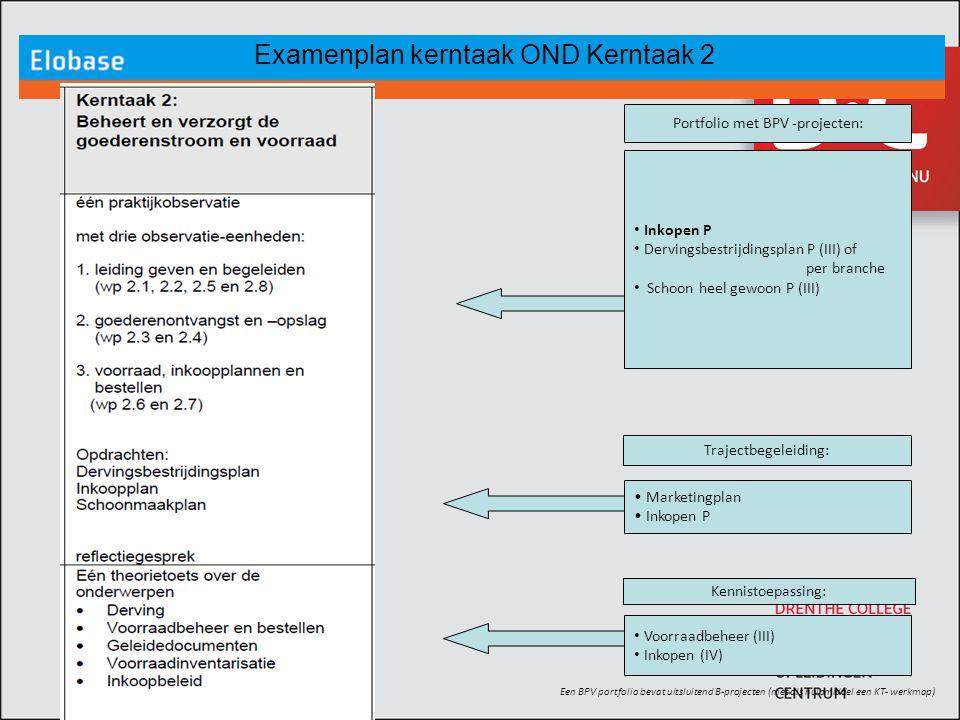 Examenplan kerntaak OND Kerntaak 2 Een BPV portfolio bevat uitsluitend B-projecten (met als hulpmiddel een KT- werkmap) Marketingplan Inkopen P Dervin