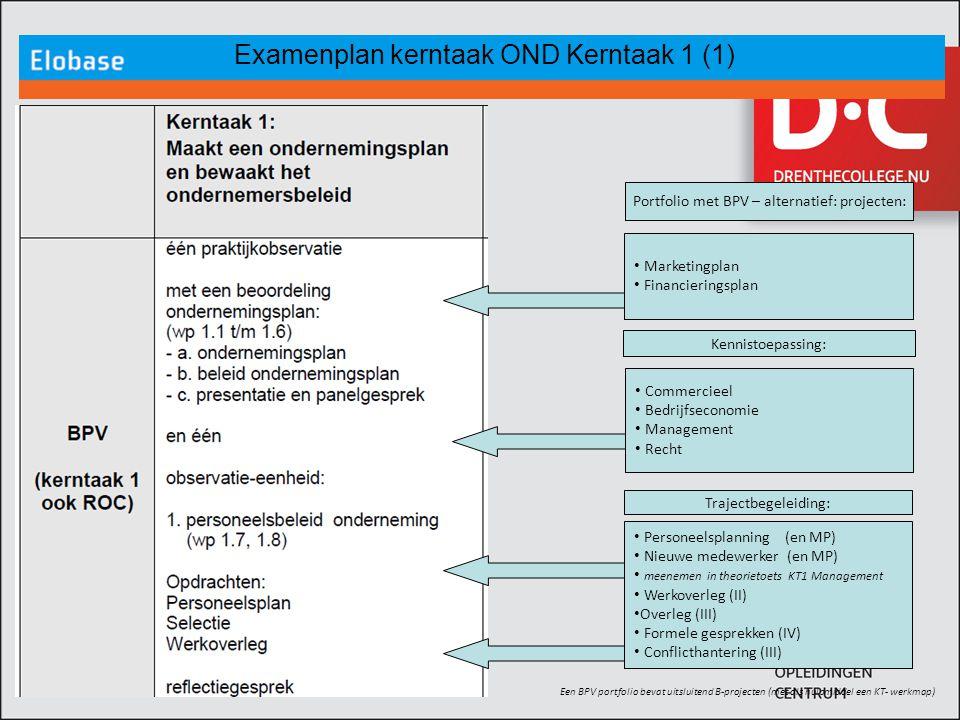 Examenplan kerntaak OND Kerntaak 1 (1) Een BPV portfolio bevat uitsluitend B-projecten (met als hulpmiddel een KT- werkmap) Marketingplan Financiering