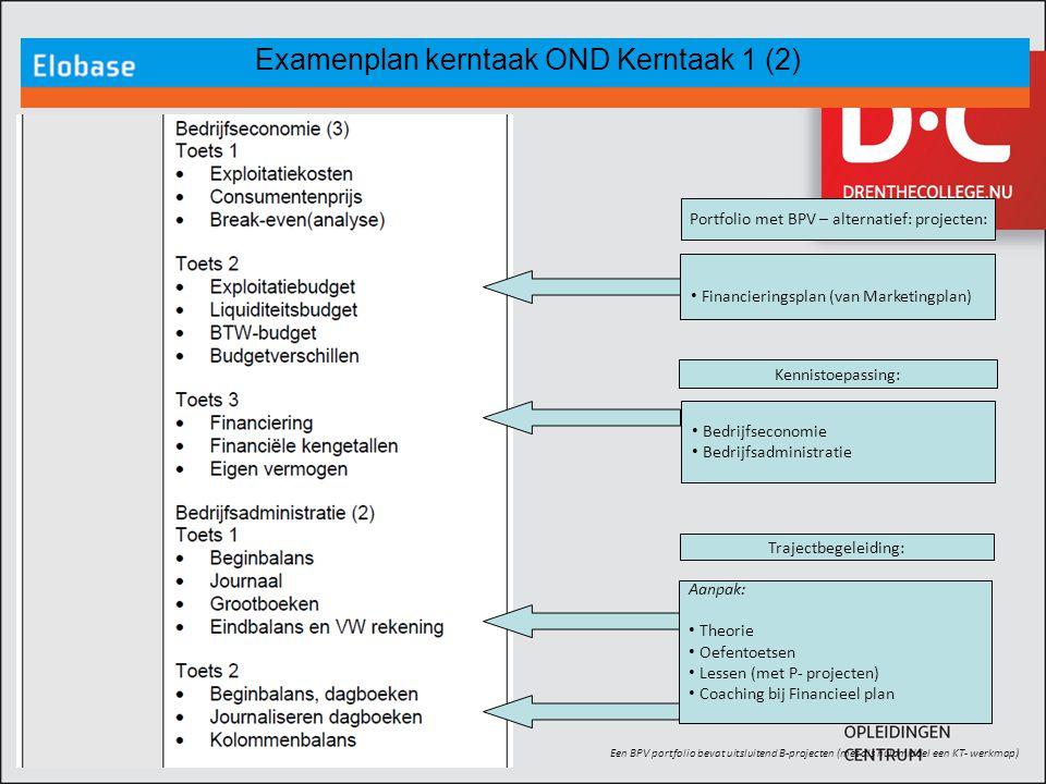 Examenplan kerntaak OND Kerntaak 1 (2) Een BPV portfolio bevat uitsluitend B-projecten (met als hulpmiddel een KT- werkmap) Financieringsplan (van Mar