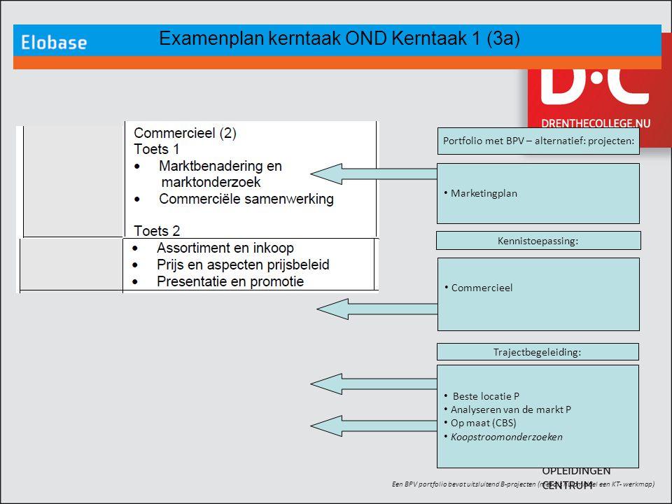 Examenplan kerntaak OND Kerntaak 1 (3a) Een BPV portfolio bevat uitsluitend B-projecten (met als hulpmiddel een KT- werkmap) Marketingplan Commercieel