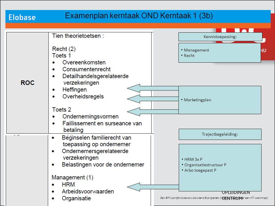 Examenplan kerntaak OND Kerntaak 1 (3b) Een BPV portfolio bevat uitsluitend B-projecten (met als hulpmiddel een KT- werkmap) Marketingplan Management