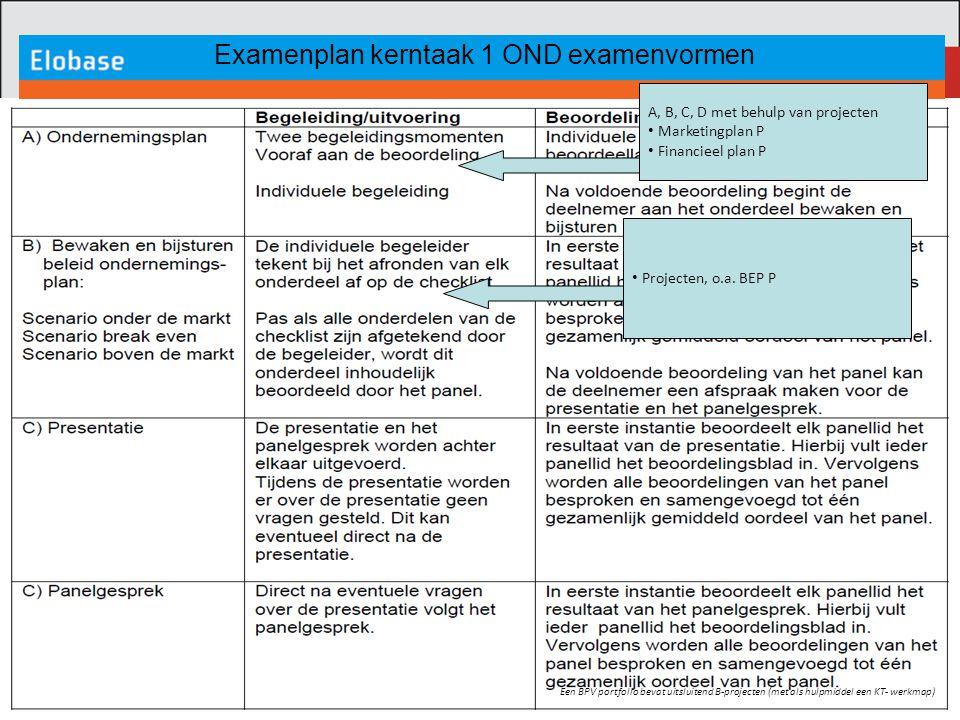 Examenplan kerntaak 1 OND examenvormen Een BPV portfolio bevat uitsluitend B-projecten (met als hulpmiddel een KT- werkmap) Projecten, o.a. BEP P A, B