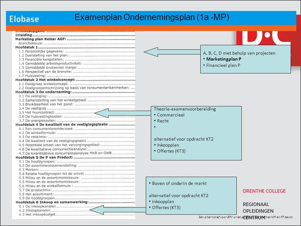 Examenplan Ondernemingsplan (1a -MP) Een alternatief voor BPV is het portfolio, dat hier het MP en FP bevat. Boven of onderin de markt alternatief voo