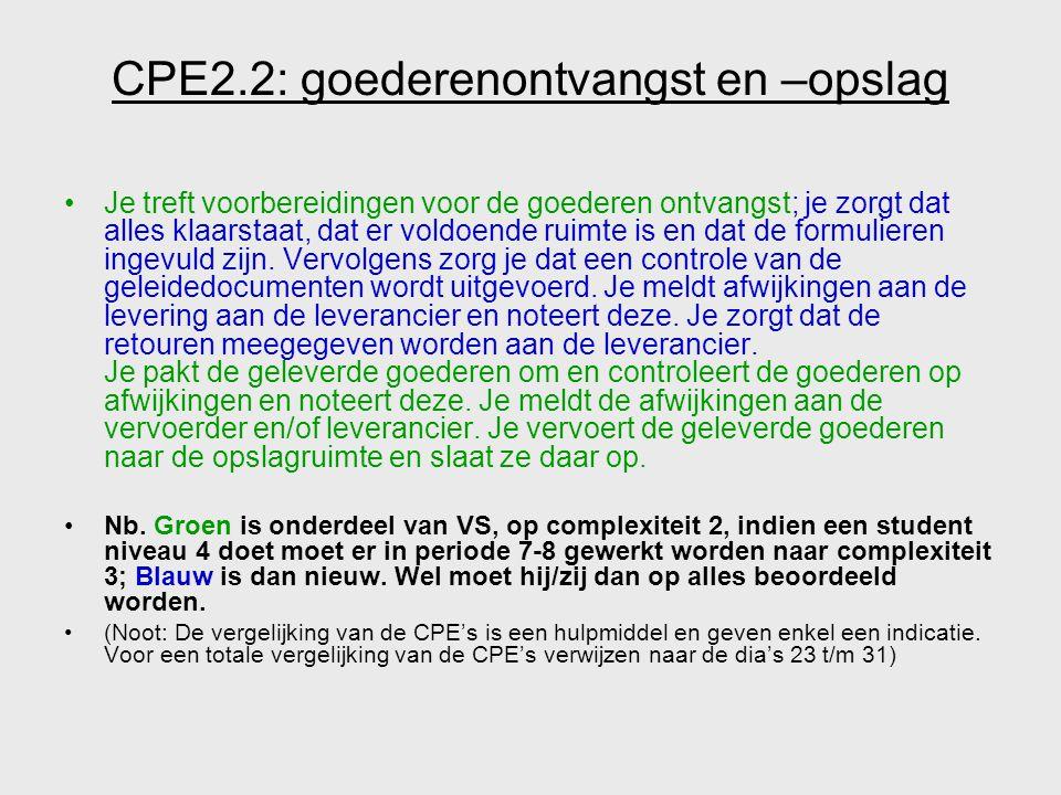 CPE2.2: goederenontvangst en –opslag Je treft voorbereidingen voor de goederen ontvangst; je zorgt dat alles klaarstaat, dat er voldoende ruimte is en