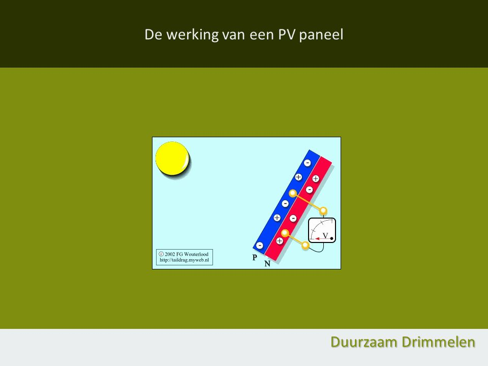 De werking van een PV paneel Duurzaam Drimmelen