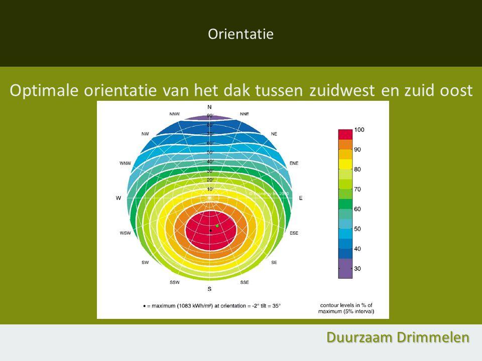Orientatie Optimale orientatie van het dak tussen zuidwest en zuid oost Duurzaam Drimmelen