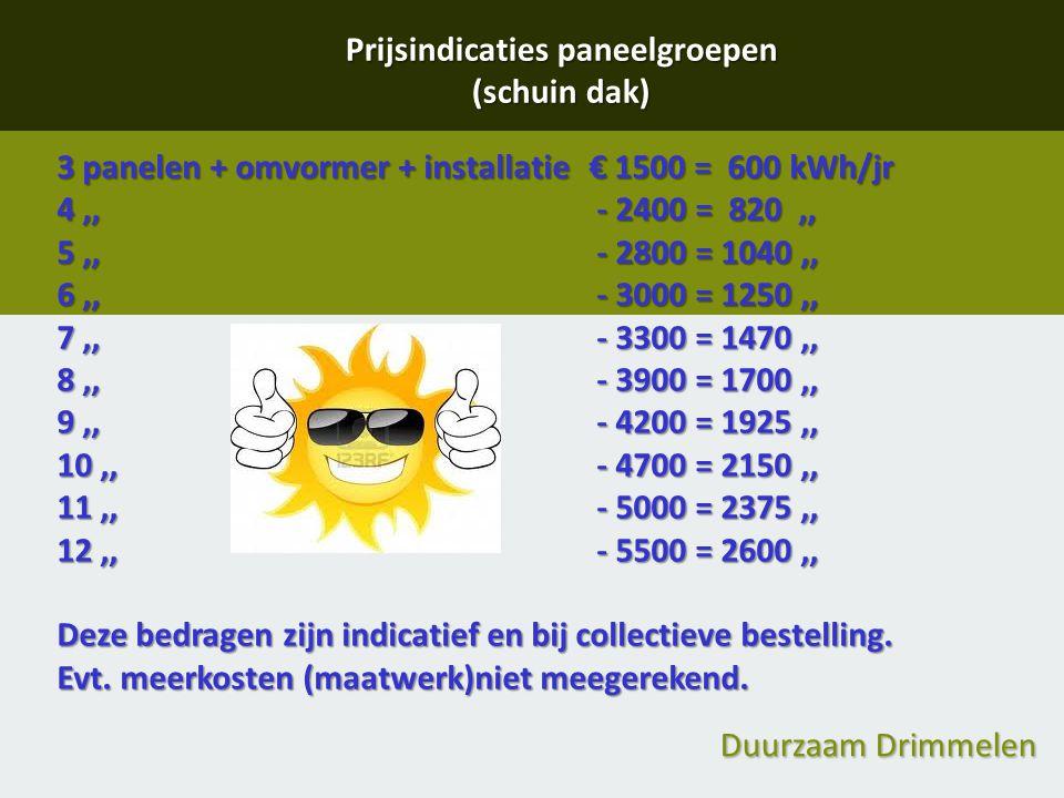 Duurzaam Drimmelen Prijsindicaties paneelgroepen (schuin dak) 3 panelen + omvormer + installatie€ 1500 = 600 kWh/jr 4,, - 2400 = 820,, 5,, - 2800 = 1040,, 6,, - 3000 = 1250,, 7,, - 3300 = 1470,, 8,, - 3900 = 1700,, 9,, - 4200 = 1925,, 10,, - 4700 = 2150,, 11,, - 5000 = 2375,, 12,, - 5500 = 2600,, Deze bedragen zijn indicatief en bij collectieve bestelling.