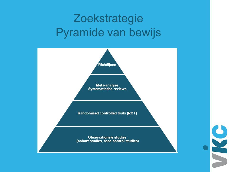 Zoekstrategie Pyramide van bewijs Richtlijnen Meta-analyse Systematische reviews Randomised controlled trials (RCT) Observationele studies (cohort stu