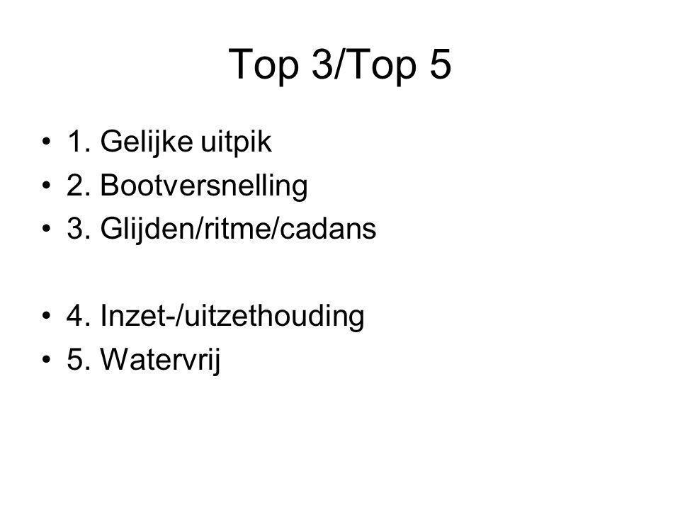Top 3/Top 5 1. Gelijke uitpik 2. Bootversnelling 3. Glijden/ritme/cadans 4. Inzet-/uitzethouding 5. Watervrij