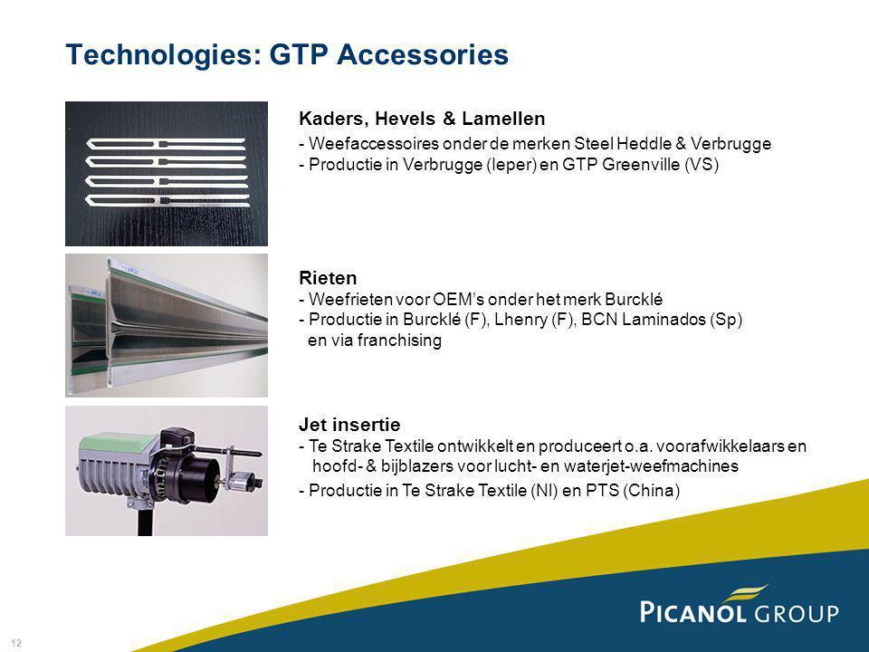 12 Technologies: GTP Accessories Kaders, Hevels & Lamellen - Weefaccessoires onder de merken Steel Heddle & Verbrugge - Productie in Verbrugge (Ieper)