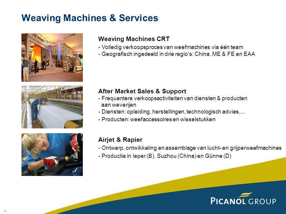 14 Weaving Machines & Services Weaving Machines CRT - Volledig verkoopsproces van weefmachines via één team - Geografisch ingedeeld in drie regio's: C