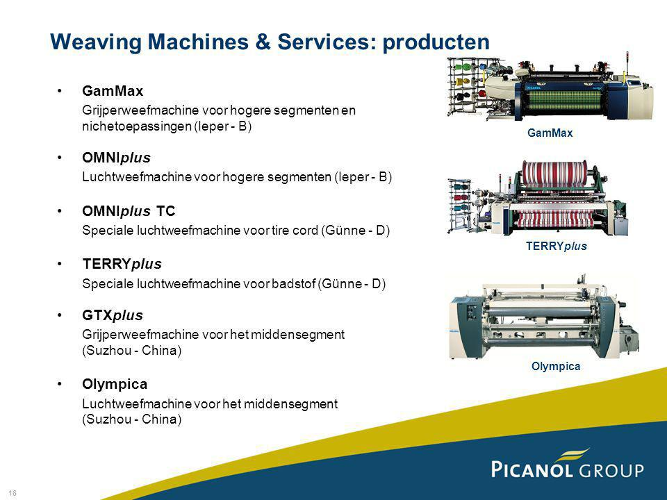 16 Weaving Machines & Services: producten GamMax Grijperweefmachine voor hogere segmenten en nichetoepassingen (Ieper - B) OMNIplus Luchtweefmachine voor hogere segmenten (Ieper - B) OMNIplus TC Speciale luchtweefmachine voor tire cord (Günne - D) TERRYplus Speciale luchtweefmachine voor badstof (Günne - D) GTXplus Grijperweefmachine voor het middensegment (Suzhou - China) Olympica Luchtweefmachine voor het middensegment (Suzhou - China) GamMax TERRYplus Olympica