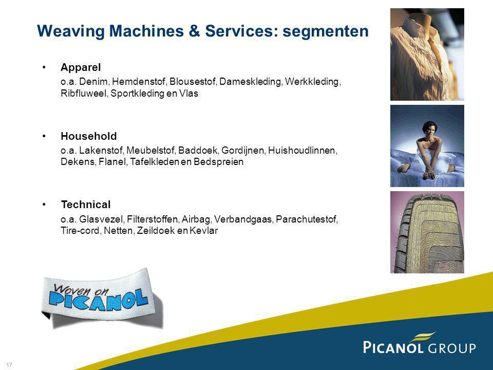 17 Weaving Machines & Services: segmenten Apparel o.a. Denim, Hemdenstof, Blousestof, Dameskleding, Werkkleding, Ribfluweel, Sportkleding en Vlas Hous