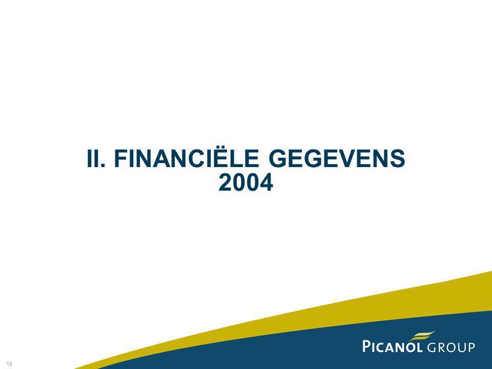 18 II. FINANCIËLE GEGEVENS 2004