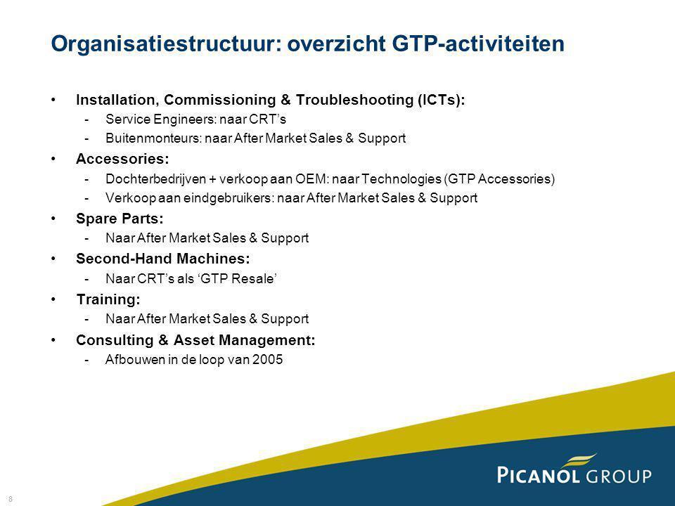 8 Organisatiestructuur: overzicht GTP-activiteiten Installation, Commissioning & Troubleshooting (ICTs): -Service Engineers: naar CRT's -Buitenmonteur