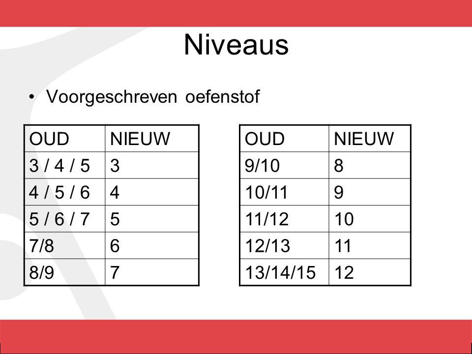 Niveaus Keuze oefenstof OUDNIEUW 4/53 5/64 6/75 7/86 8/97 9/108