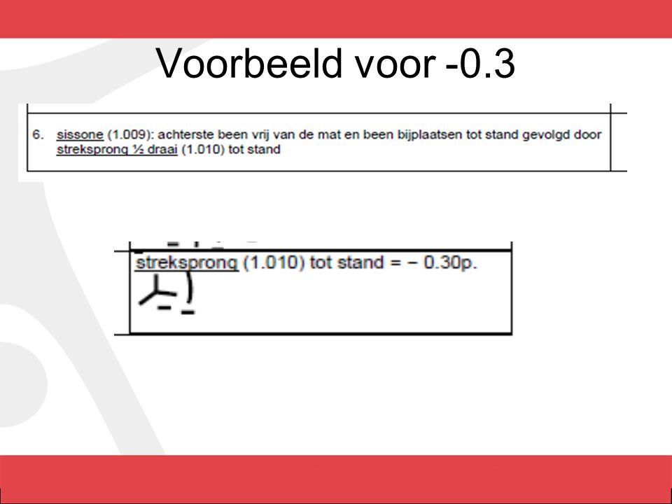 Keuze oefenstof Voorbeeld niveau 8 (was 9 en 10) A –score –Moeilijkheidswaarde: de zes hoogste waarde elementen –Er mag gekozen worden uit A-elementen en toegevoegde A-elementen –Toegevoegde A-elementen zijn elementen die niet voorkomen in de internationale code –Dit zijn dus toegevoegde makkelijker elementen