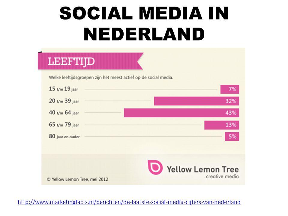 SOCIAL MEDIA IN NEDERLAND http://www.marketingfacts.nl/berichten/de-laatste-social-media-cijfers-van-nederland