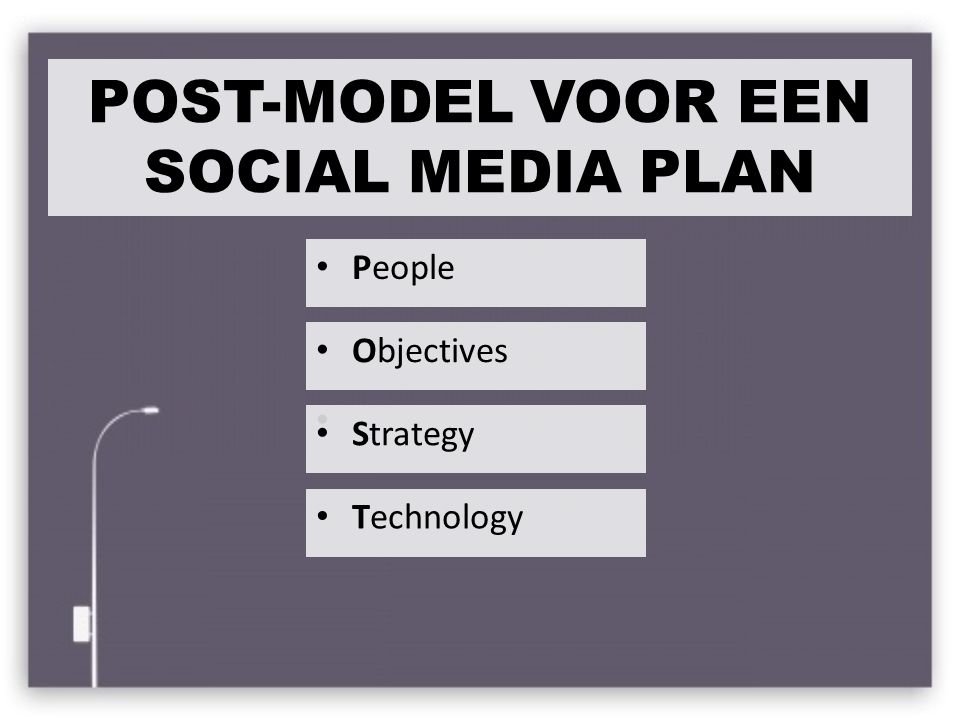 People POST-MODEL VOOR EEN SOCIAL MEDIA PLAN Objectives Strategy Technology