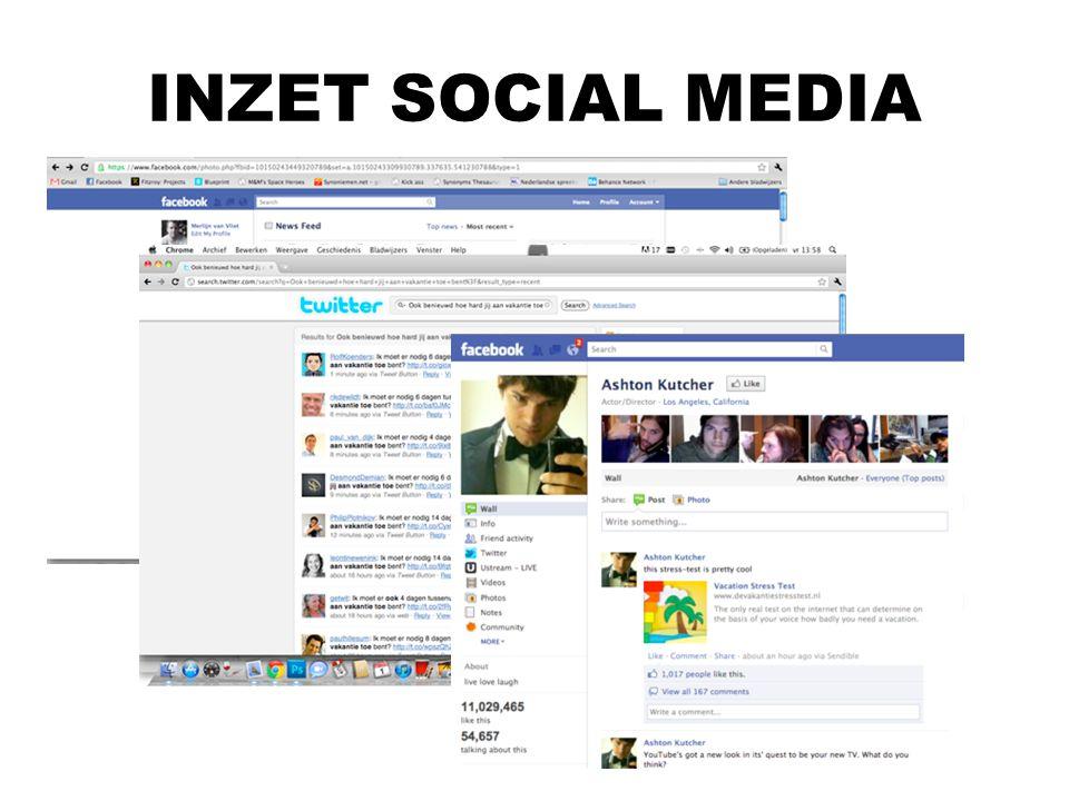 INZET SOCIAL MEDIA
