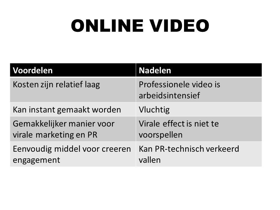 ONLINE VIDEO VoordelenNadelen Kosten zijn relatief laagProfessionele video is arbeidsintensief Kan instant gemaakt wordenVluchtig Gemakkelijker manier