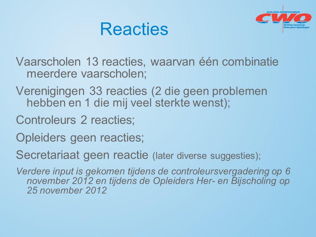 Reacties Vaarscholen 13 reacties, waarvan één combinatie meerdere vaarscholen; Verenigingen 33 reacties (2 die geen problemen hebben en 1 die mij veel
