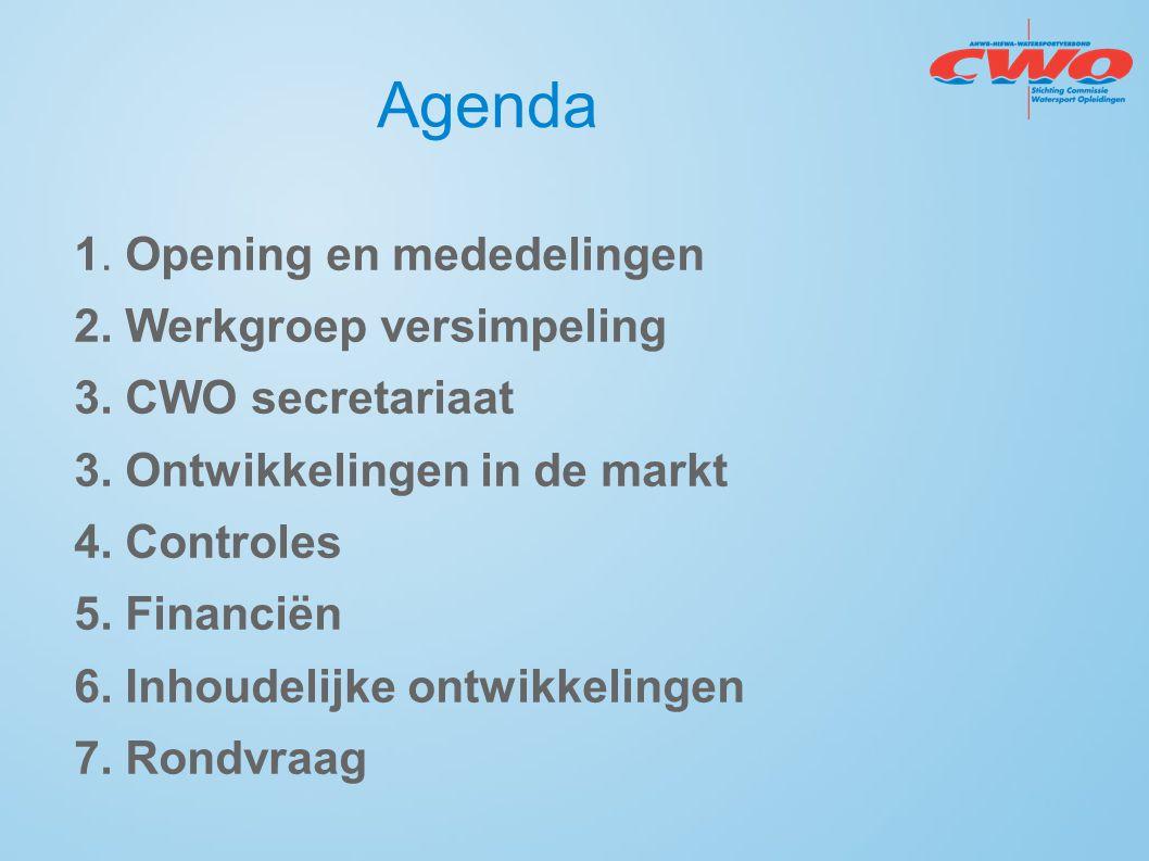 Agenda 1. Opening en mededelingen 2. Werkgroep versimpeling 3. CWO secretariaat 3. Ontwikkelingen in de markt 4. Controles 5. Financiën 6. Inhoudelijk