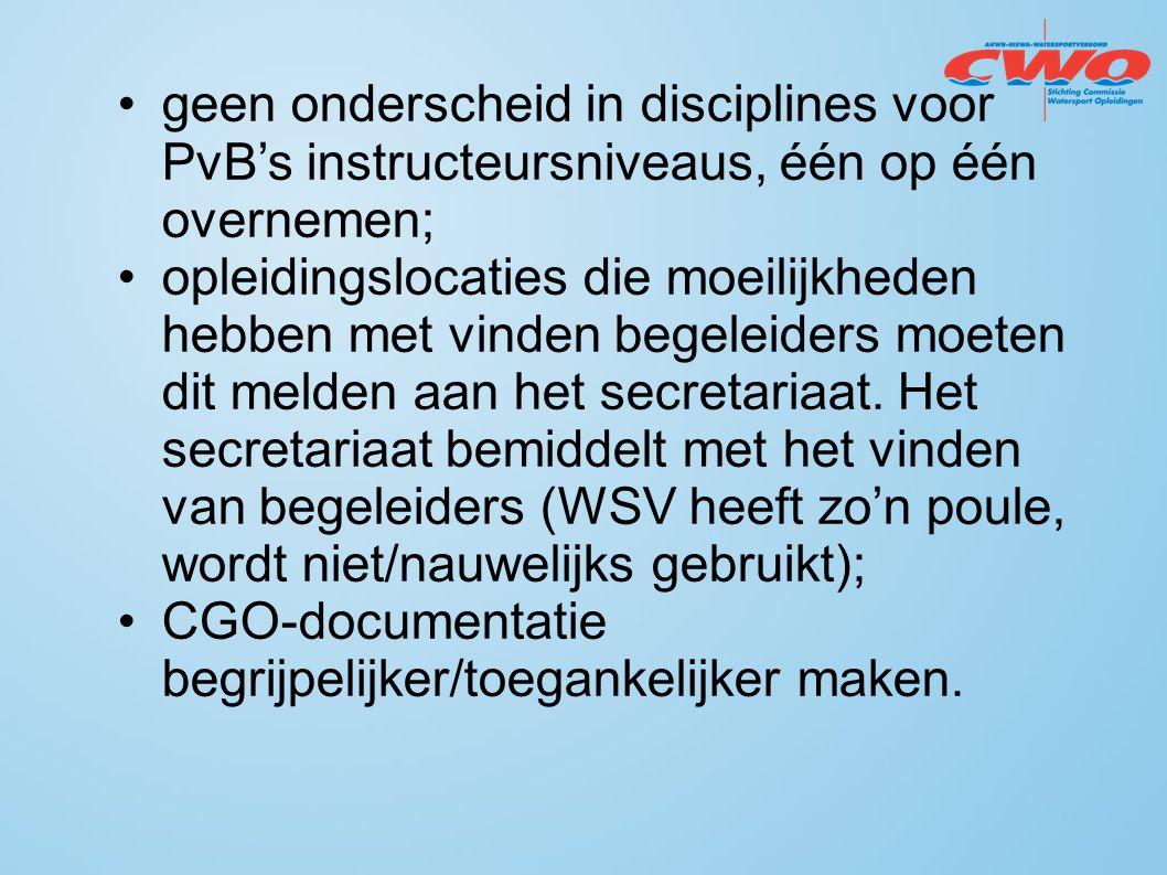 geen onderscheid in disciplines voor PvB's instructeursniveaus, één op één overnemen; opleidingslocaties die moeilijkheden hebben met vinden begeleide