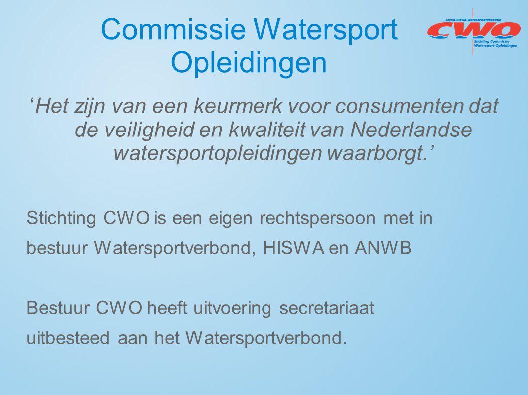 Commissie Watersport Opleidingen CWO deelnemers: 130 Verenigingen,lid Watersportverbond 44 zeil-vaarscholenlocaties, lid HISWA 45 zeil-vaarschool locaties 'ongebonden'