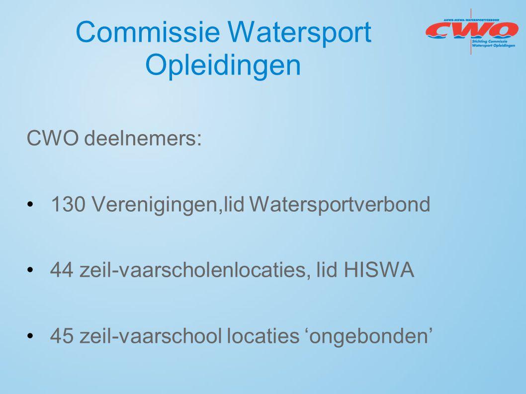 Commissie Watersport Opleidingen CWO deelnemers: 130 Verenigingen,lid Watersportverbond 44 zeil-vaarscholenlocaties, lid HISWA 45 zeil-vaarschool loca