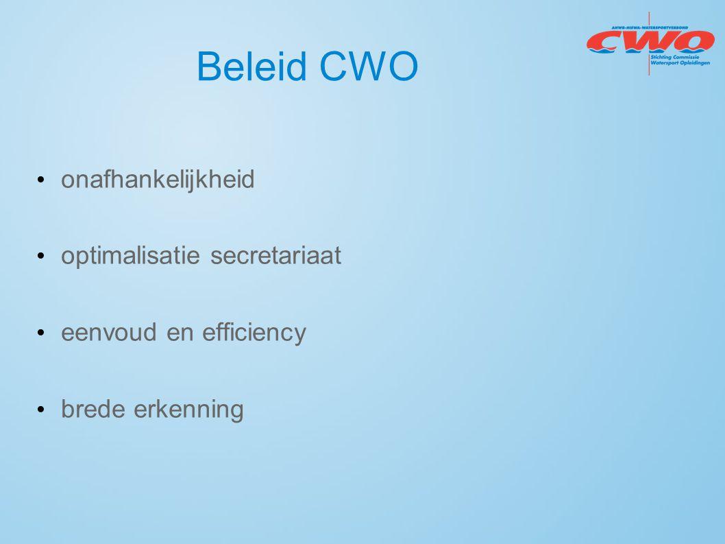 Beleid CWO onafhankelijkheid optimalisatie secretariaat eenvoud en efficiency brede erkenning