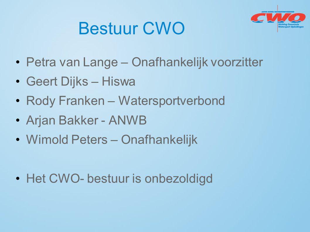 Bestuur CWO Petra van Lange – Onafhankelijk voorzitter Geert Dijks – Hiswa Rody Franken – Watersportverbond Arjan Bakker - ANWB Wimold Peters – Onafha
