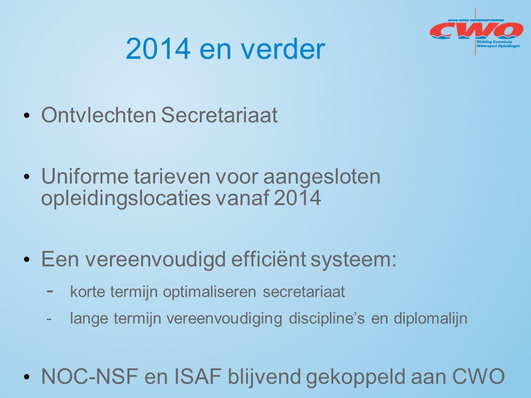 2014 en verder Ontvlechten Secretariaat Uniforme tarieven voor aangesloten opleidingslocaties vanaf 2014 Een vereenvoudigd efficiënt systeem: - korte