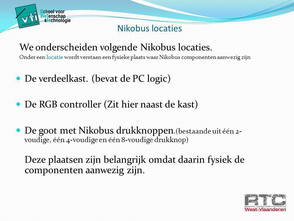 Nikobus locaties We onderscheiden volgende Nikobus locaties.