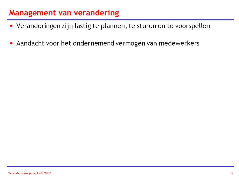 Management van verandering Veranderingen zijn lastig te plannen, te sturen en te voorspellen Aandacht voor het ondernemend vermogen van medewerkers Verandermanagement 2007100212
