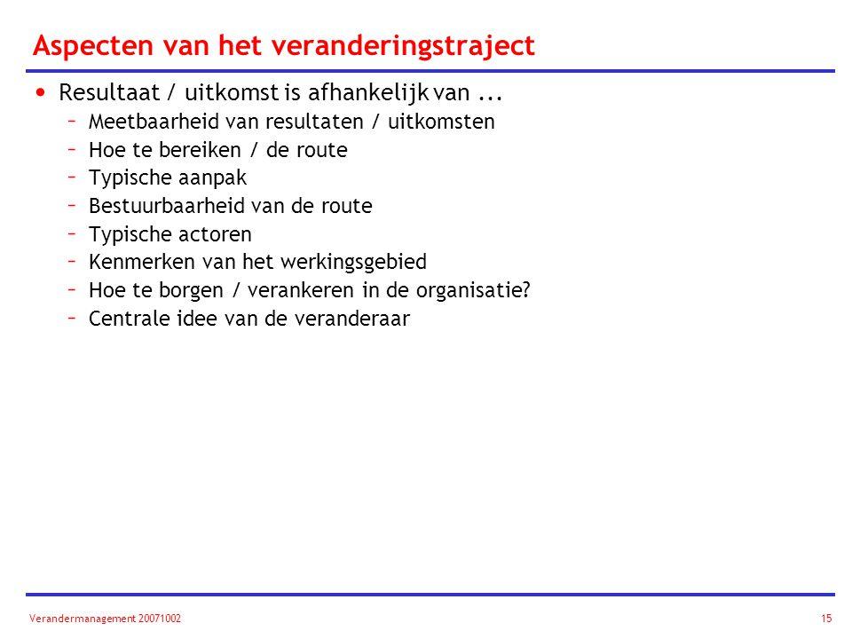 Aspecten van het veranderingstraject Resultaat / uitkomst is afhankelijk van...