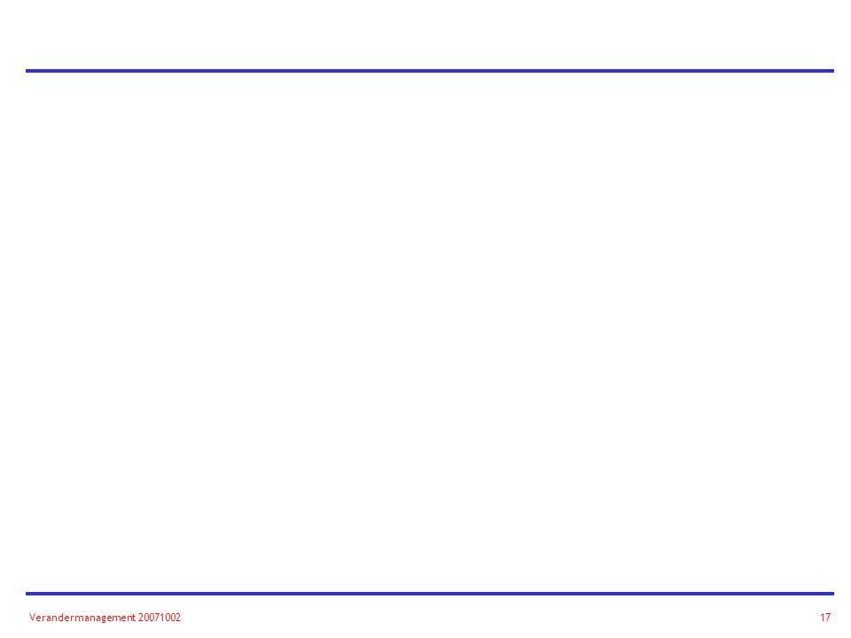 Besluitvorming Verandermanagement 2007100218 Beeldvorming Oordeelsvorming Besluitvorming Het besluitvormigsproces Het vertalingsproces Weet niet Wil niet Kan niet Doet niet InformatieCompetentiesAttitude Tijd Attitude Reden.