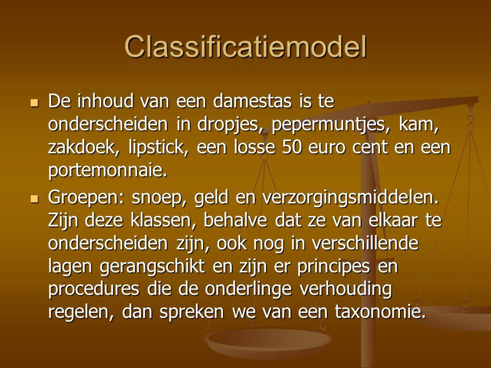 Classificatiemodel De inhoud van een damestas is te onderscheiden in dropjes, pepermuntjes, kam, zakdoek, lipstick, een losse 50 euro cent en een port
