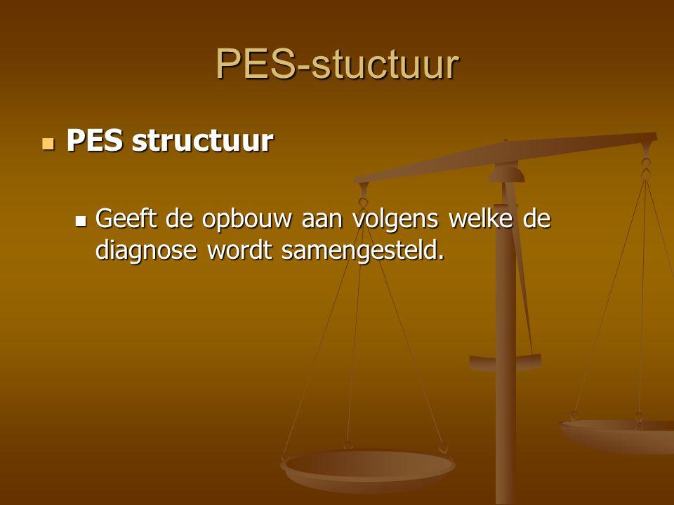 PES-stuctuur PES structuur PES structuur Geeft de opbouw aan volgens welke de diagnose wordt samengesteld. Geeft de opbouw aan volgens welke de diagno