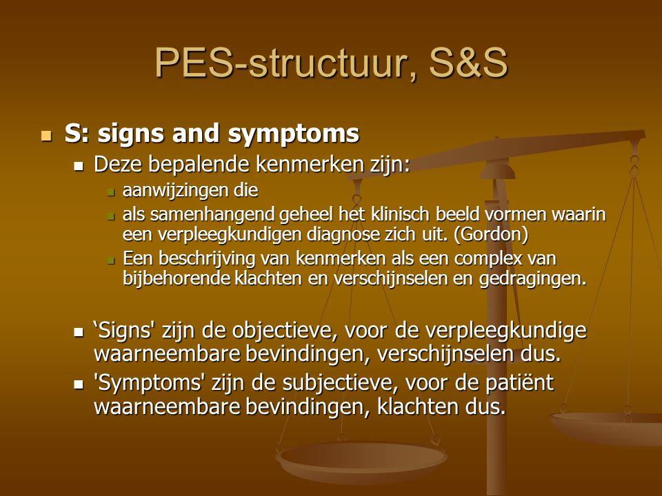 PES-structuur, S&S S: signs and symptoms S: signs and symptoms Deze bepalende kenmerken zijn: Deze bepalende kenmerken zijn: aanwijzingen die aanwijzi