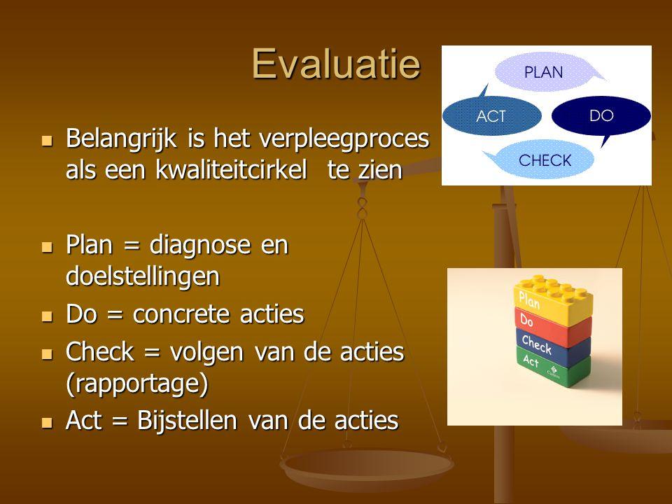 Evaluatie Belangrijk is het verpleegproces als een kwaliteitcirkel te zien Belangrijk is het verpleegproces als een kwaliteitcirkel te zien Plan = dia